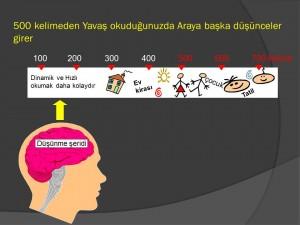 bcdturkey dinamik hizli okuma tanitim 24 300x225 dinamik hizli okuma tanitim 24