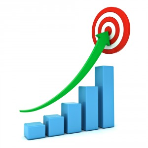 bcdturkey hitting target 300x300 Buy Sell Analysis