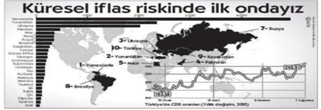 bcdturkey kureseliflas Risk Yönetimi Durgunluk